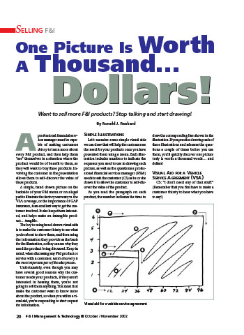 One Picture is Worth a Thousand...Dollars! Article